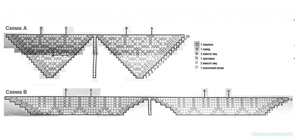 схема шали спицами