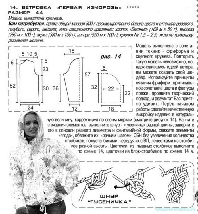 Вязание курток с описанием