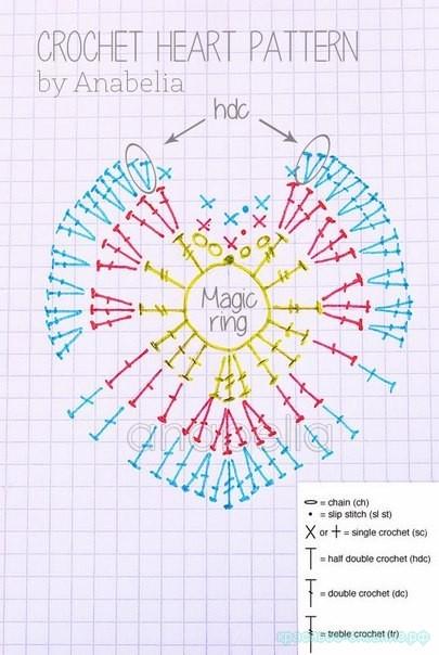 схема сердца крючком