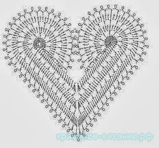 cuore1-schema