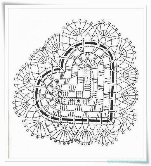 cuore3-schema