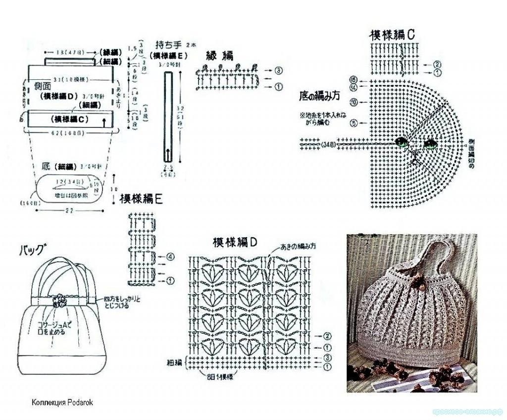 Вязание сумок крючком схемы и описание для начинающих