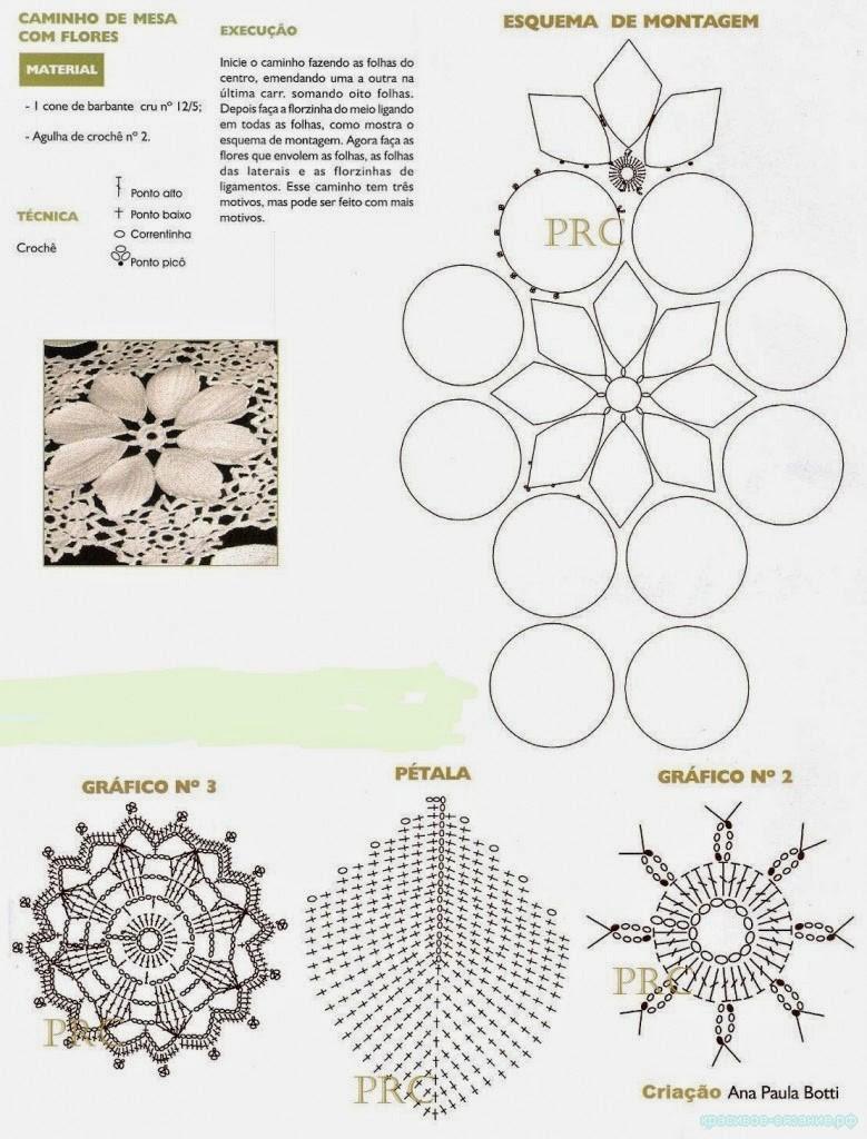 Centro-de-Mesa-Caminho-Flores-de-Croche-1-779x1024