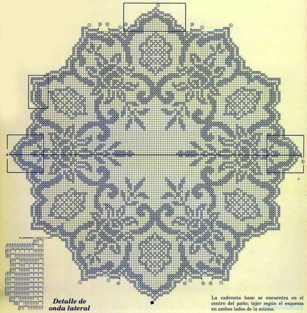 Филейное вязание салфетки скатерти схемы 97